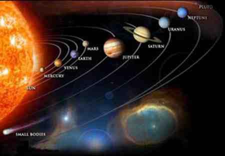 کدام سیاره به خورشید نزدیک تر است 1 کدام سیاره به خورشید نزدیک تر است