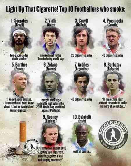 کدام فوتبالیست های معروف سیگار میکشیدند؟ کدام فوتبالیست های معروف سیگار میکشیدند؟
