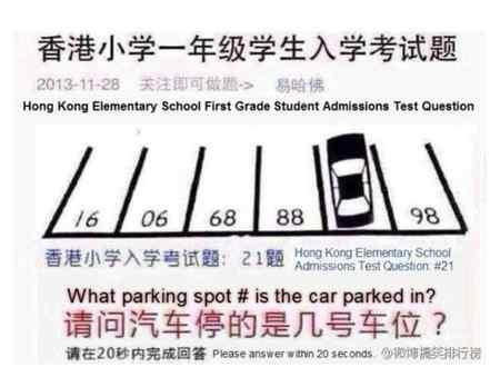 شماره پارکینگی که ماشین در آن قرار دارد چند است