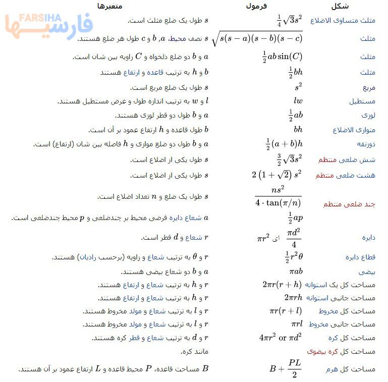 فرمول محاسبه مساحت شکلهای مختلف
