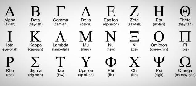 الفبای یونانی