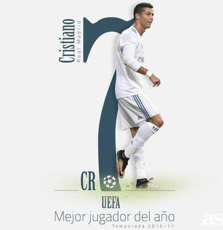 کریس رونالدو بازیکن سال اروپا 2017