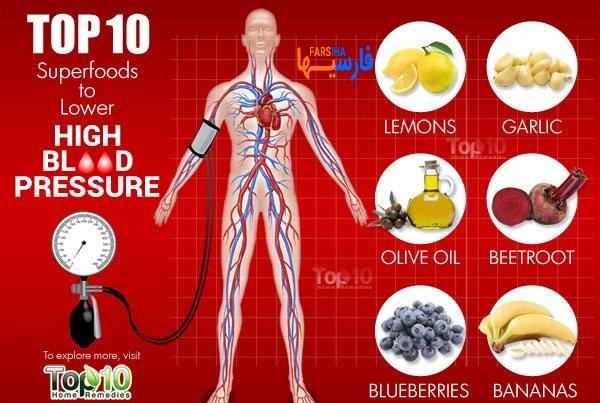 خوراکی های بی نظیر برای مبتلایان به دیابت و فشارخون