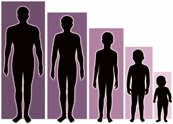 کوتاه قد ترین مردم دنیا
