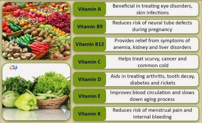 ویتامین های ضروری بدن